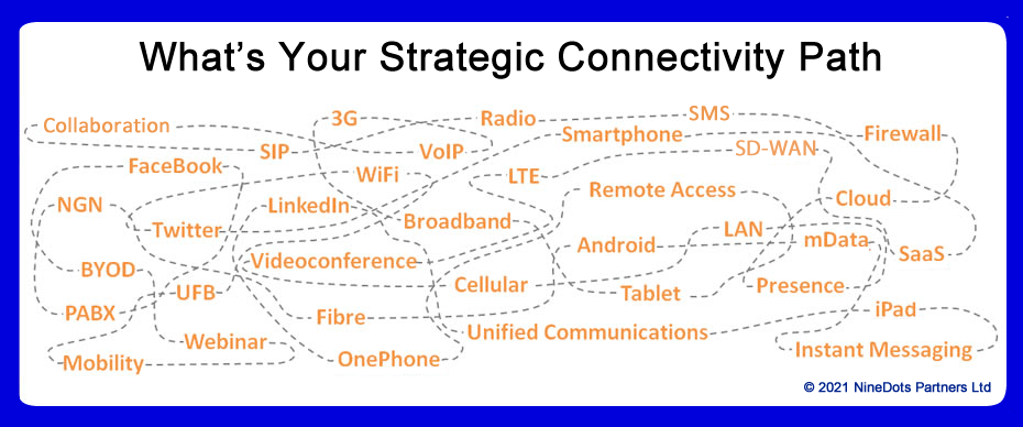 Connectivity Strategy